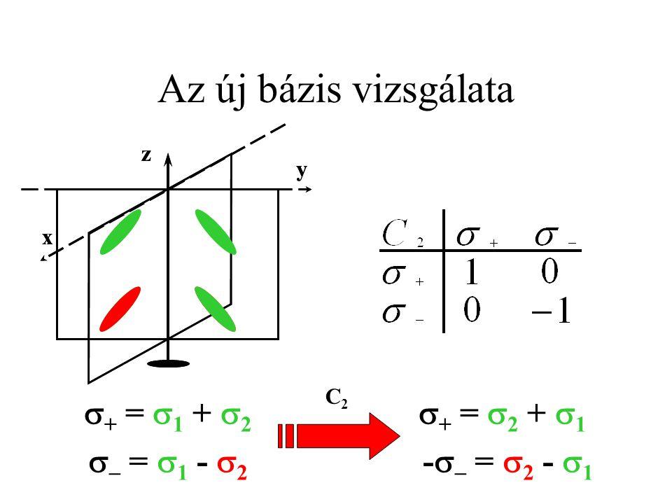 Az új bázis vizsgálata + = 1 + 2 - = 1 - 2 + = 2 + 1