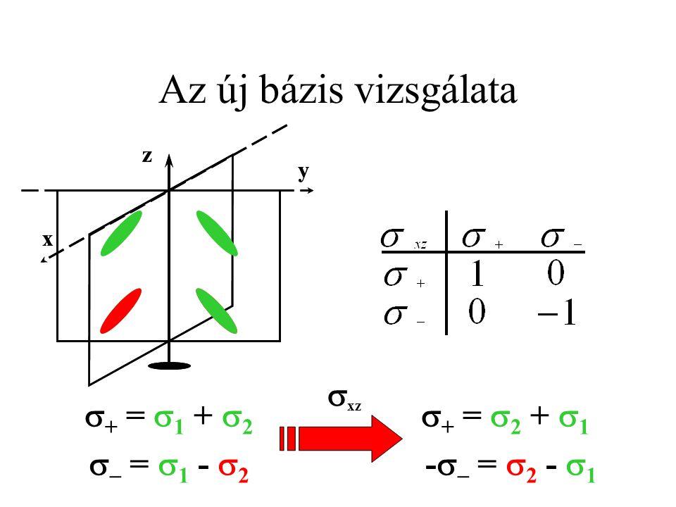 Az új bázis vizsgálata xz + = 1 + 2 - = 1 - 2 + = 2 + 1