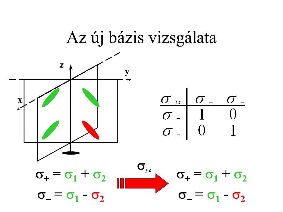 Az új bázis vizsgálata yz + = 1 + 2 - = 1 - 2 + = 1 + 2