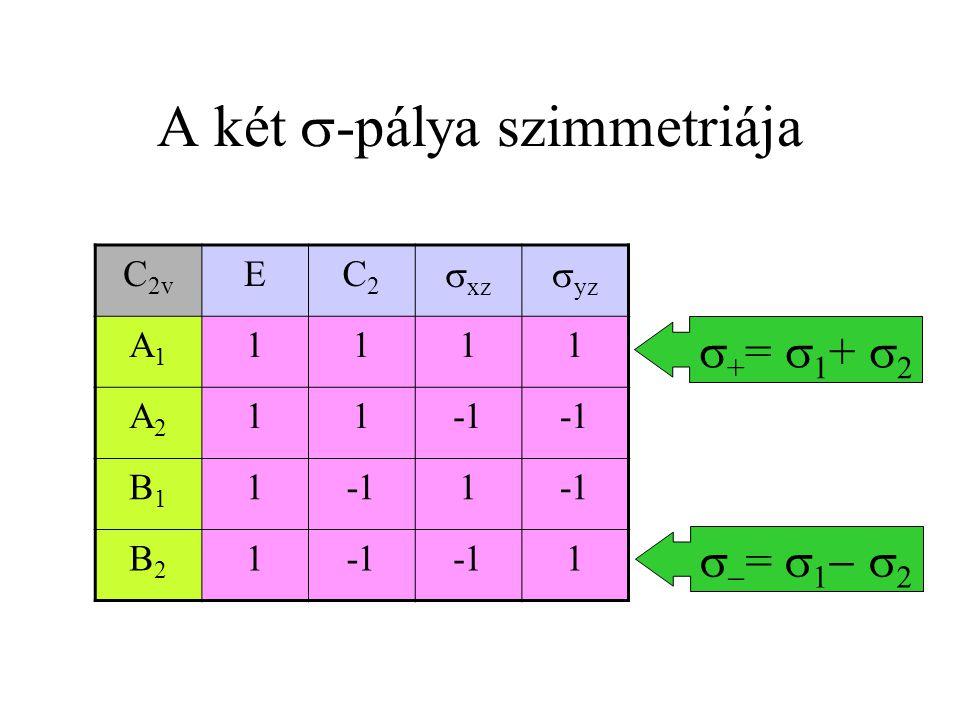 A két -pálya szimmetriája
