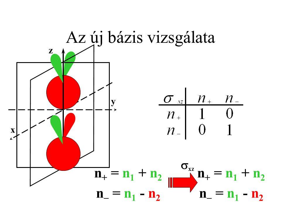 Az új bázis vizsgálata n+ = n1 + n2 n- = n1 - n2 n+ = n1 + n2