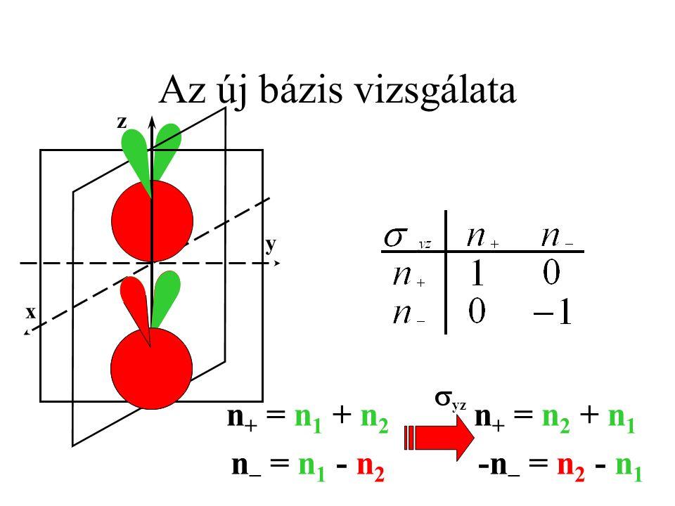 Az új bázis vizsgálata n+ = n1 + n2 n- = n1 - n2 n+ = n2 + n1