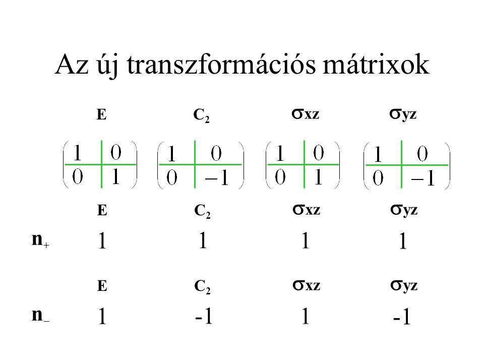 Az új transzformációs mátrixok