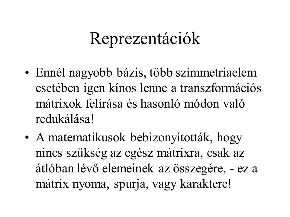 Reprezentációk
