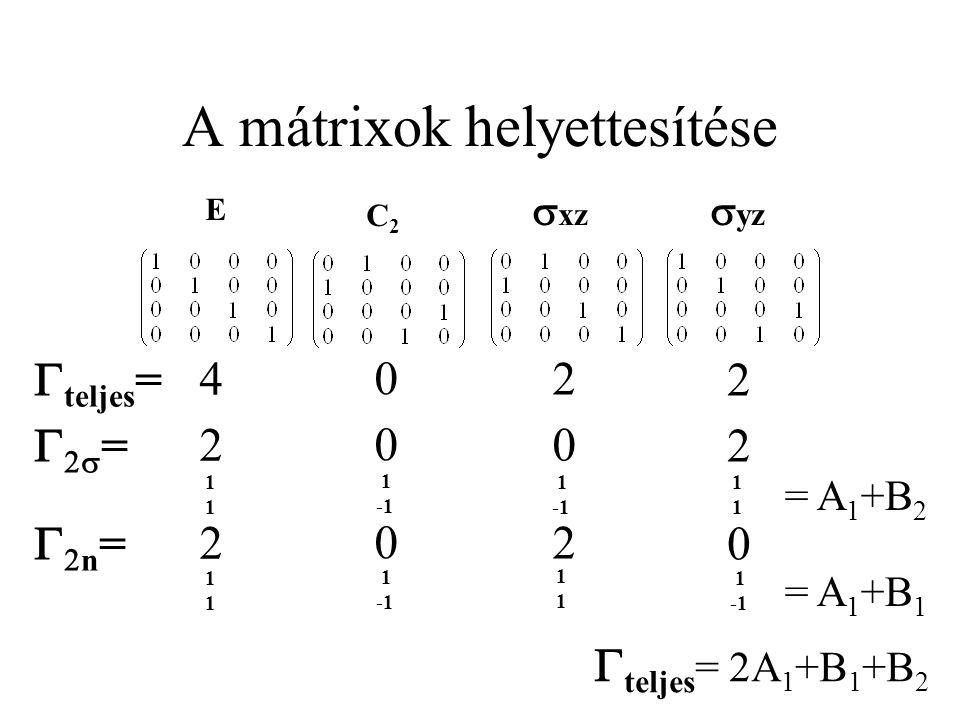 A mátrixok helyettesítése