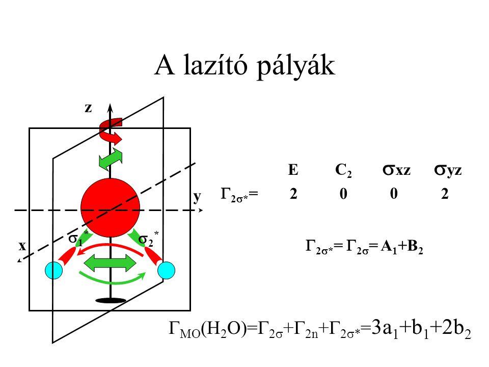 A lazító pályák syz sxz GMO(H2O)=G2s+G2n+G2s*=3a1+b1+2b2 z C2 E x y