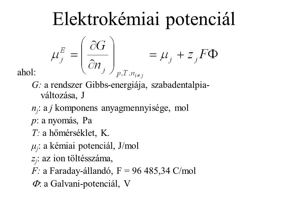 Elektrokémiai potenciál