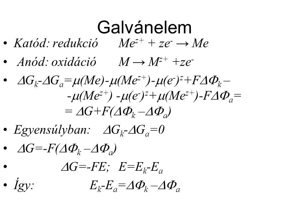 Galvánelem Katód: redukció Mez+ + ze- → Me Anód: oxidáció M → Mz+ +ze-