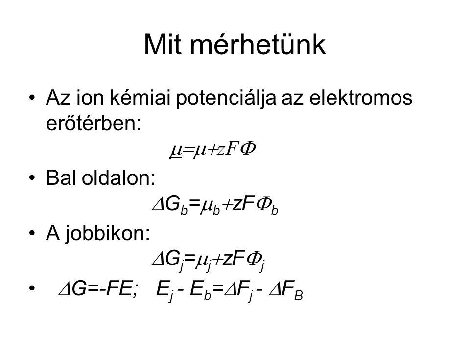 Mit mérhetünk Az ion kémiai potenciálja az elektromos erőtérben: m=m+zFF. Bal oldalon: DGb=mb+zFFb.