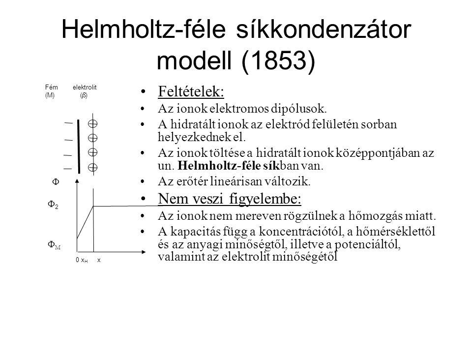 Helmholtz-féle síkkondenzátor modell (1853)