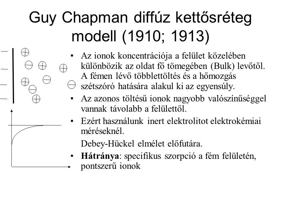 Guy Chapman diffúz kettősréteg modell (1910; 1913)