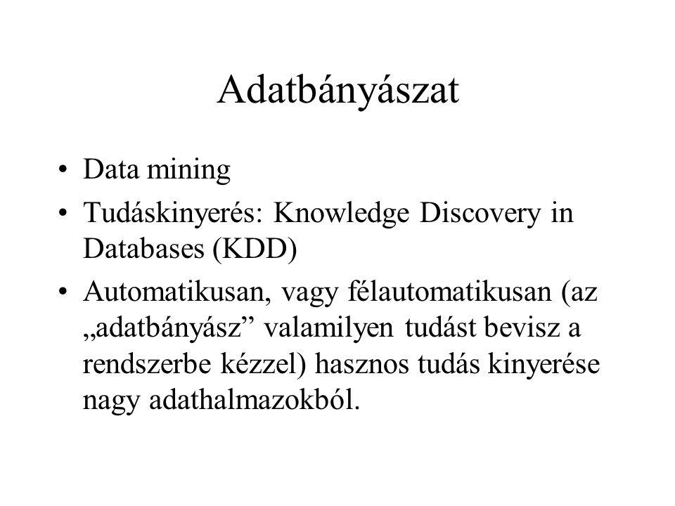 Adatbányászat Data mining