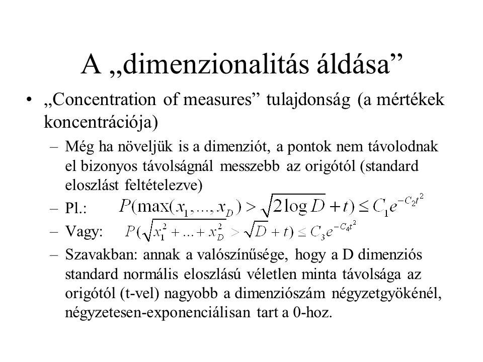 """A """"dimenzionalitás áldása"""