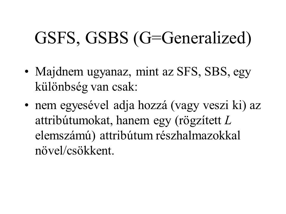 GSFS, GSBS (G=Generalized)