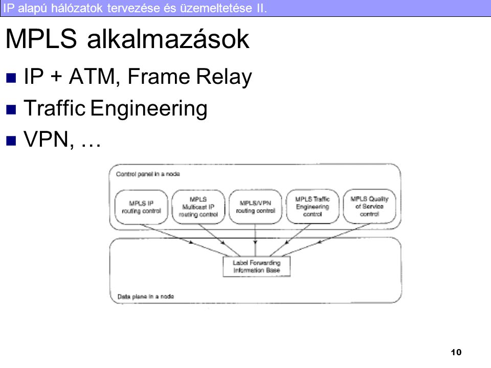 MPLS alkalmazások IP + ATM, Frame Relay Traffic Engineering VPN, …