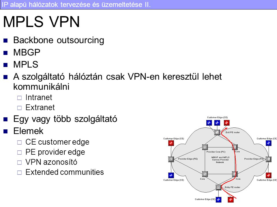 MPLS VPN Backbone outsourcing MBGP MPLS