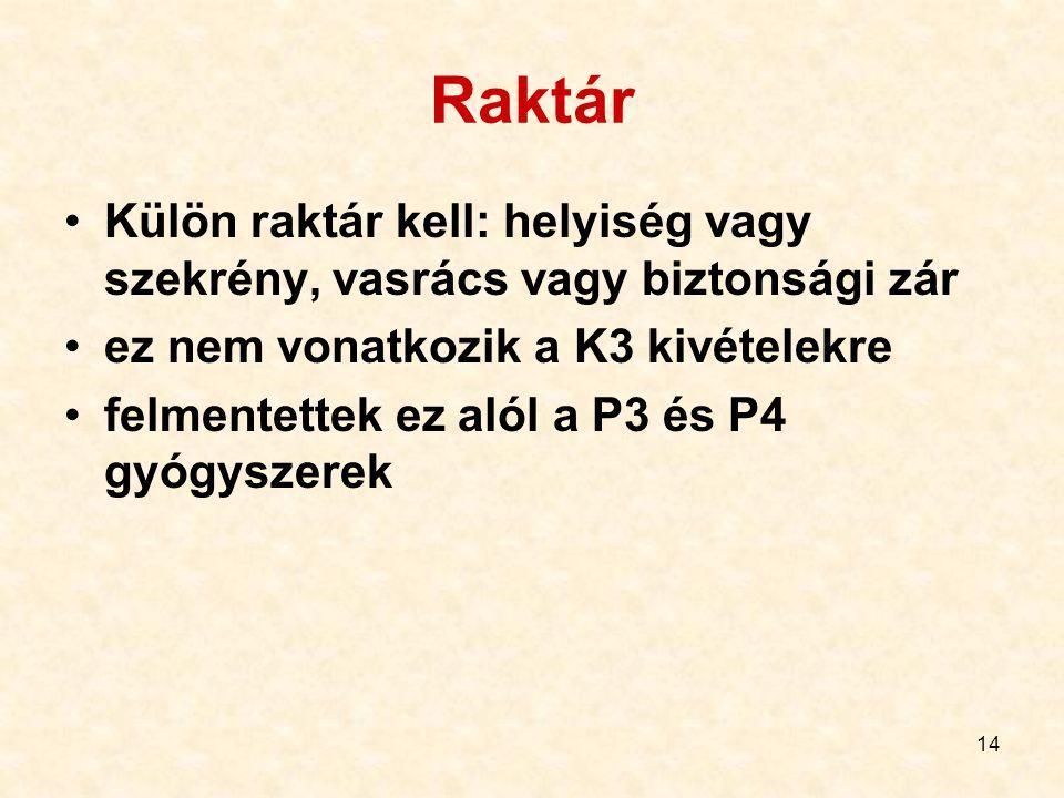 Raktár Külön raktár kell: helyiség vagy szekrény, vasrács vagy biztonsági zár. ez nem vonatkozik a K3 kivételekre.