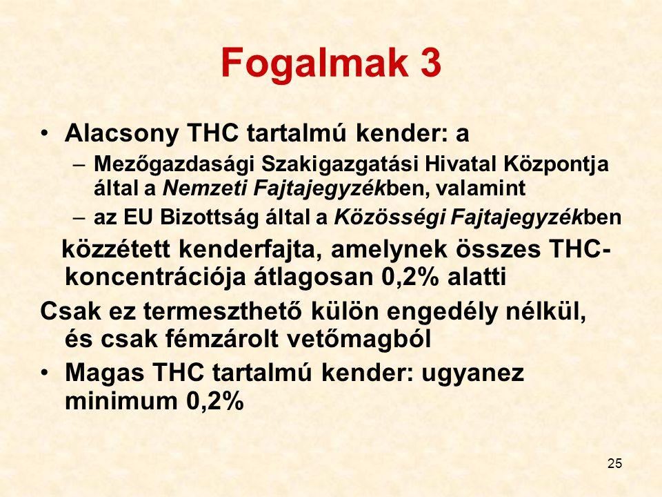Fogalmak 3 Alacsony THC tartalmú kender: a