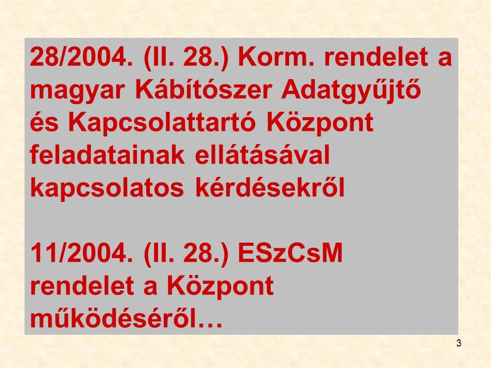 28/2004. (II. 28.) Korm.