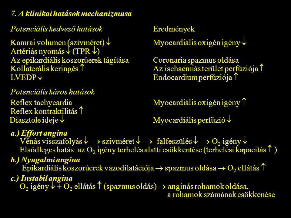 7. A klinikai hatások mechanizmusa