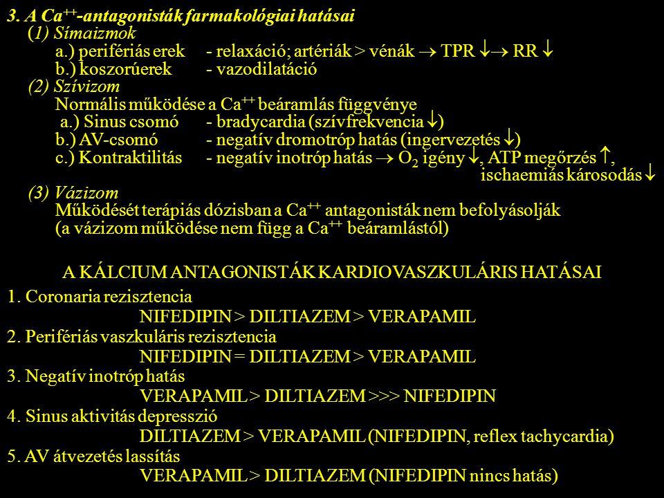 A KÁLCIUM ANTAGONISTÁK KARDIOVASZKULÁRIS HATÁSAI