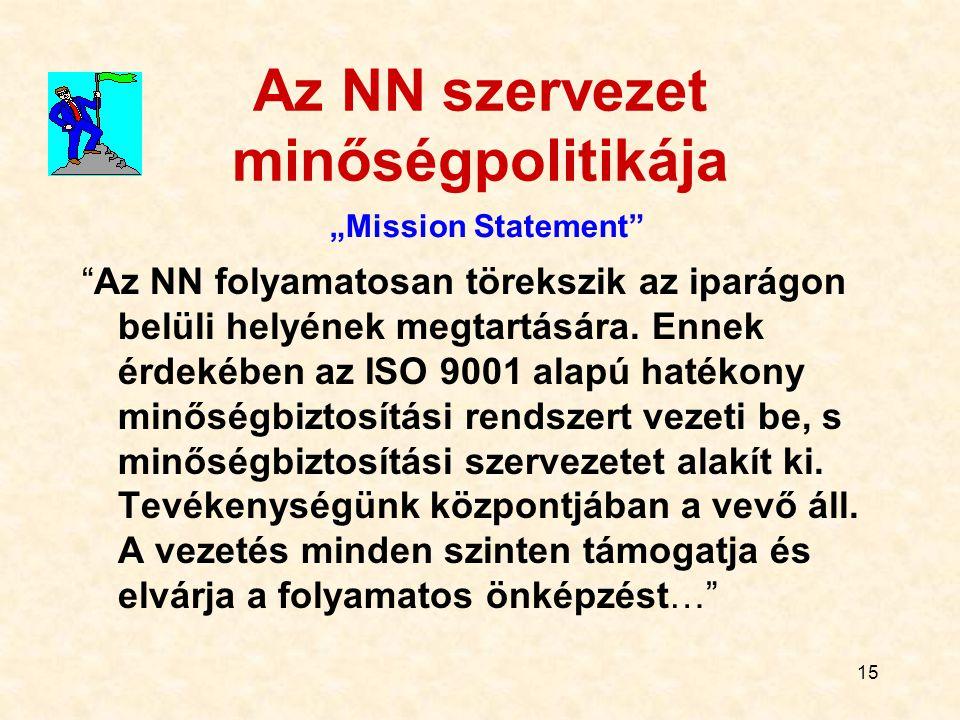 Az NN szervezet minőségpolitikája