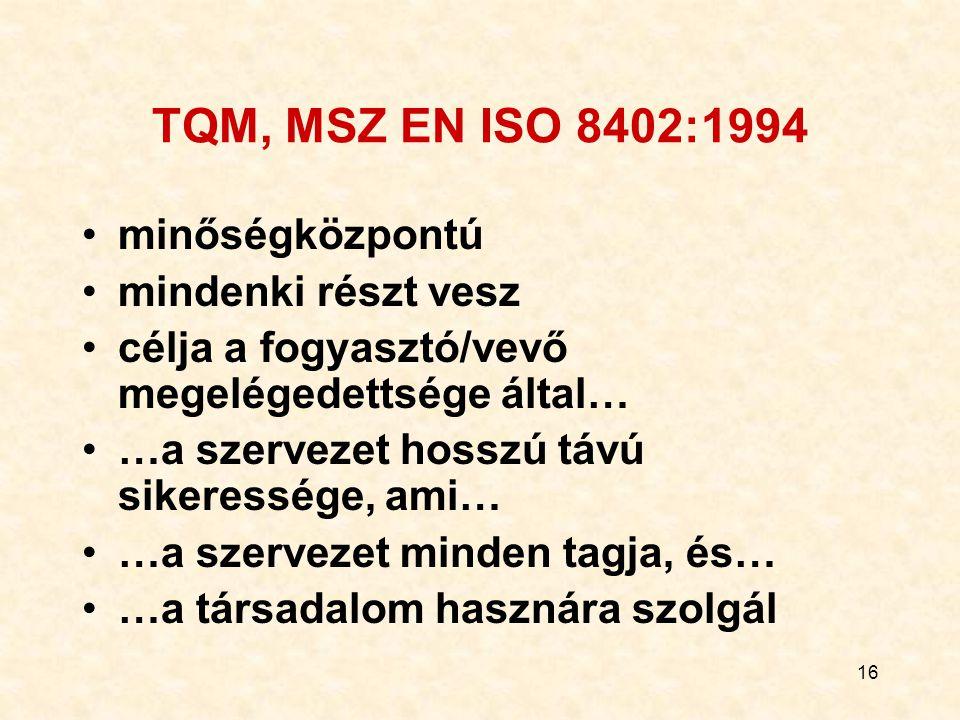 TQM, MSZ EN ISO 8402:1994 minőségközpontú mindenki részt vesz