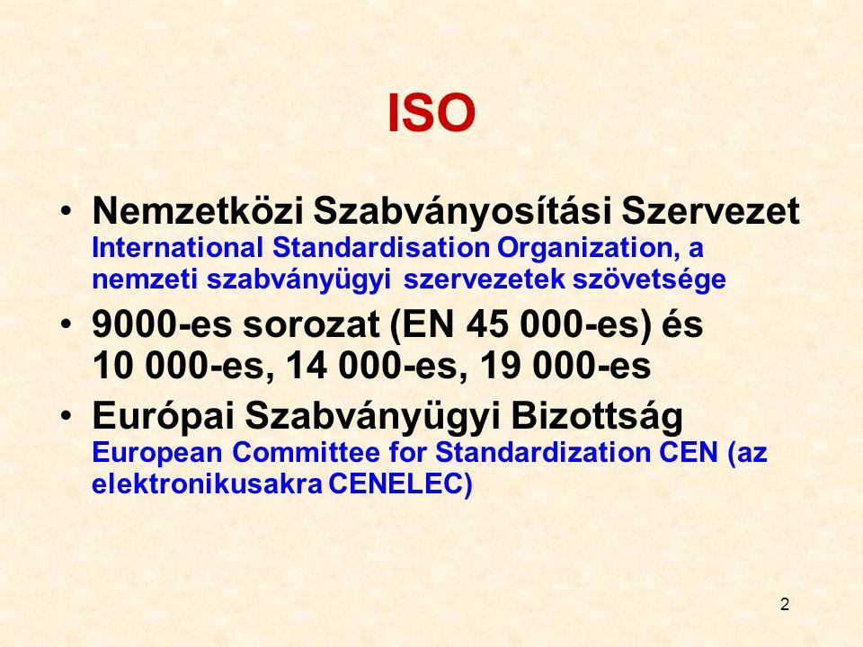 ISO Nemzetközi Szabványosítási Szervezet International Standardisation Organization, a nemzeti szabványügyi szervezetek szövetsége.
