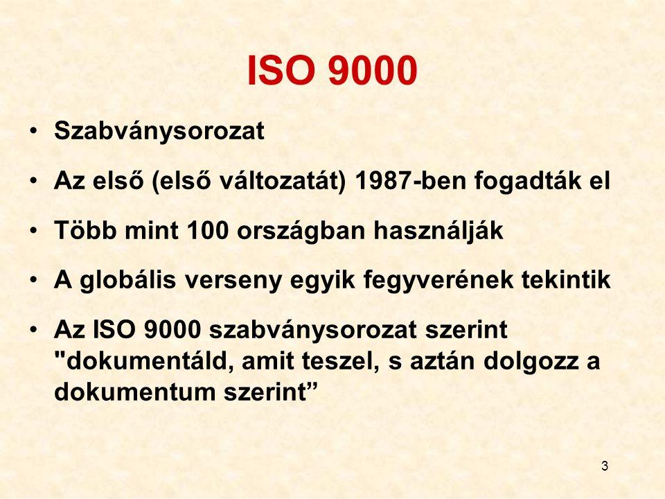 ISO 9000 Szabványsorozat. Az első (első változatát) 1987-ben fogadták el. Több mint 100 országban használják.