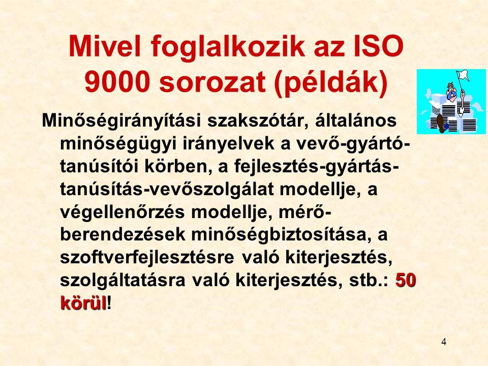 Mivel foglalkozik az ISO 9000 sorozat (példák)
