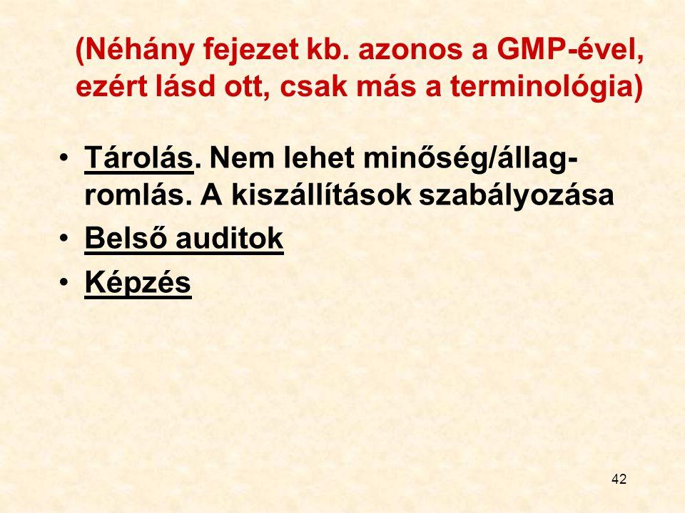 (Néhány fejezet kb. azonos a GMP-ével, ezért lásd ott, csak más a terminológia)