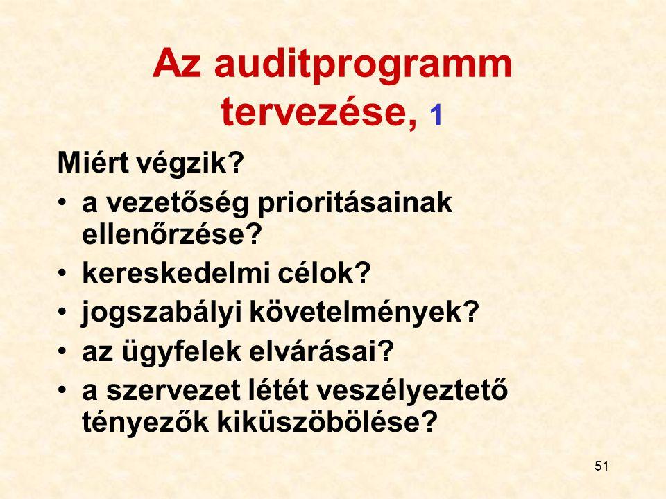 Az auditprogramm tervezése, 1