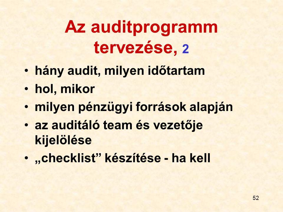 Az auditprogramm tervezése, 2