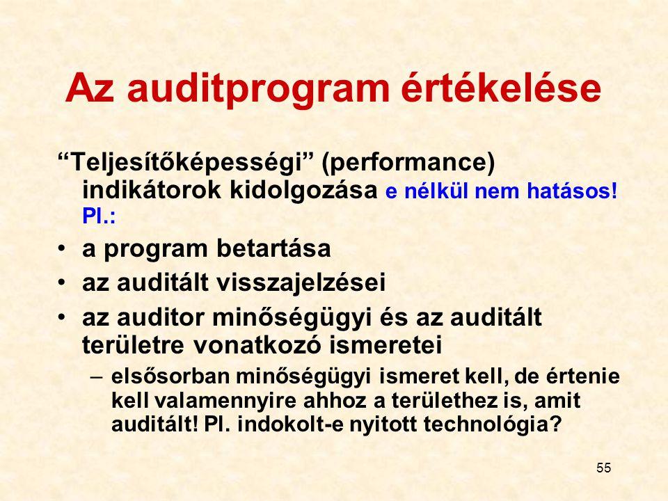 Az auditprogram értékelése