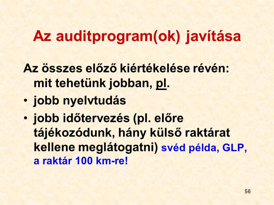 Az auditprogram(ok) javítása
