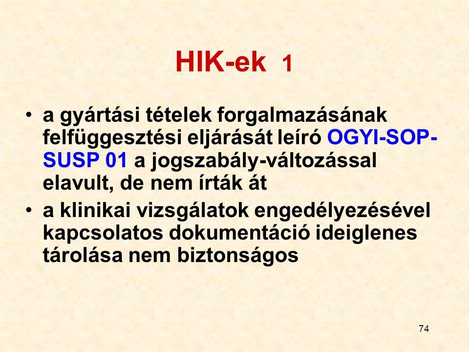 HIK-ek 1 a gyártási tételek forgalmazásának felfüggesztési eljárását leíró OGYI-SOP-SUSP 01 a jogszabály-változással elavult, de nem írták át.