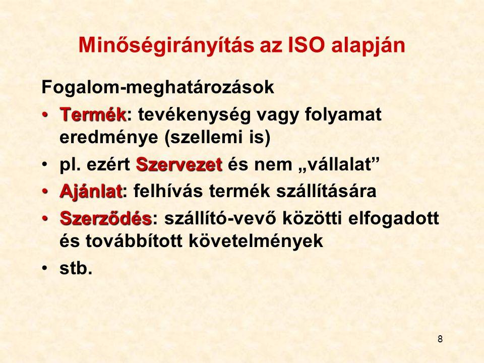 Minőségirányítás az ISO alapján