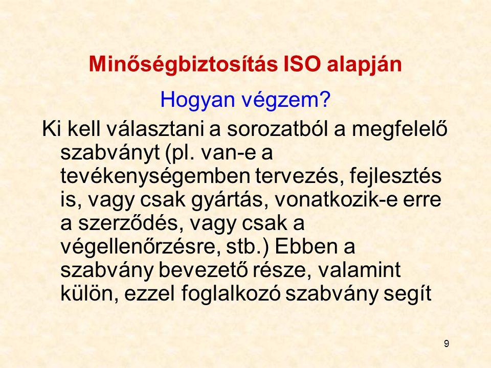 Minőségbiztosítás ISO alapján