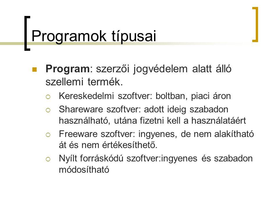 Programok típusai Program: szerzői jogvédelem alatt álló szellemi termék. Kereskedelmi szoftver: boltban, piaci áron.