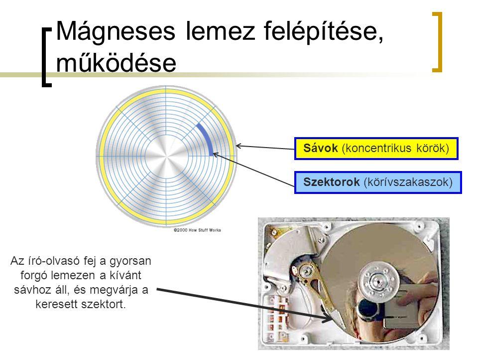 Mágneses lemez felépítése, működése