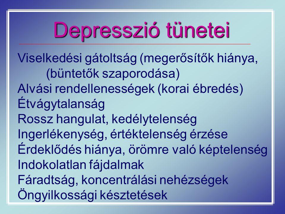 Depresszió tünetei Viselkedési gátoltság (megerősítők hiánya,