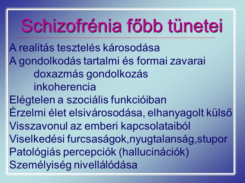 Schizofrénia főbb tünetei