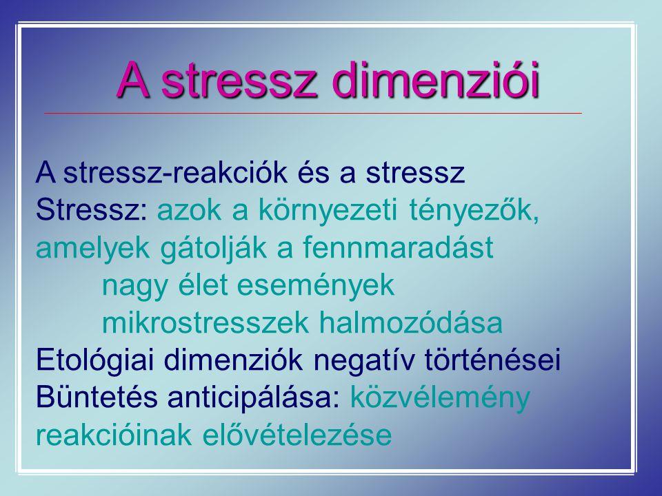 A stressz dimenziói A stressz-reakciók és a stressz