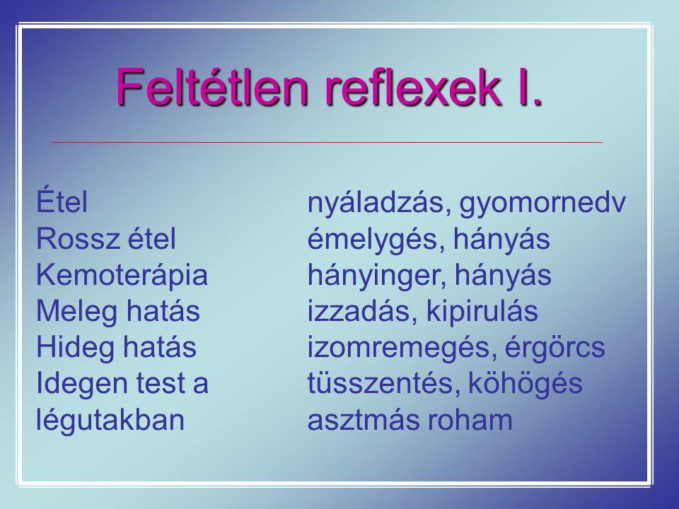 Feltétlen reflexek I. Étel nyáladzás, gyomornedv