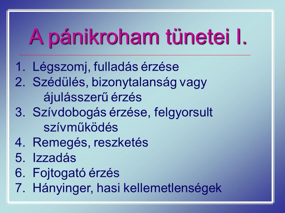 A pánikroham tünetei I. 1. Légszomj, fulladás érzése