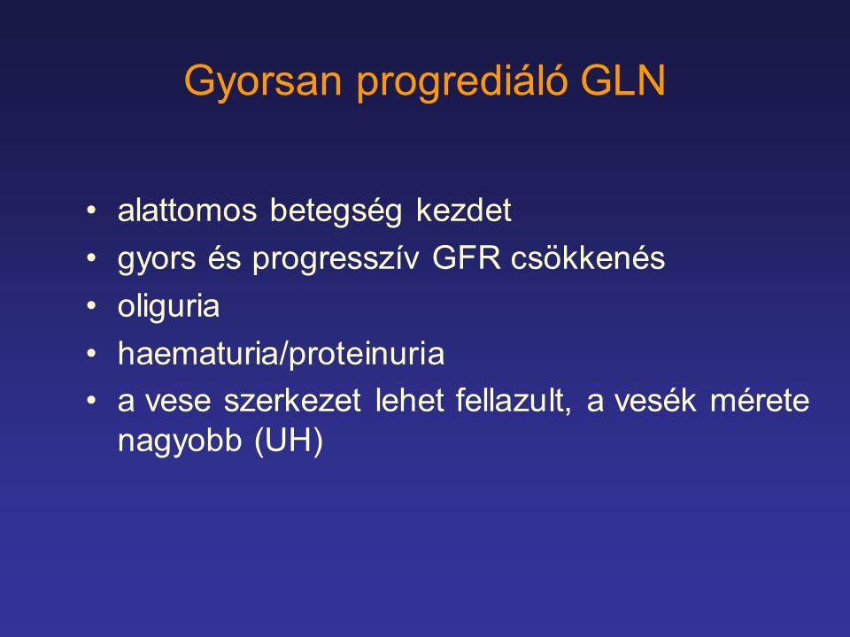 Gyorsan progrediáló GLN