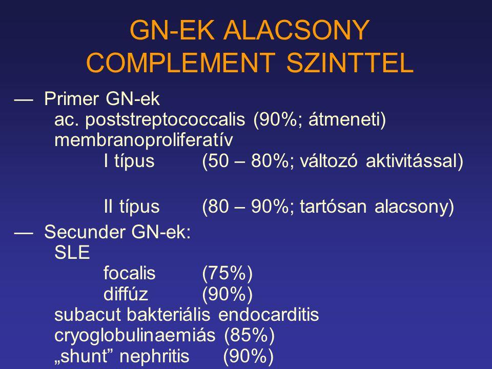 GN-EK ALACSONY COMPLEMENT SZINTTEL
