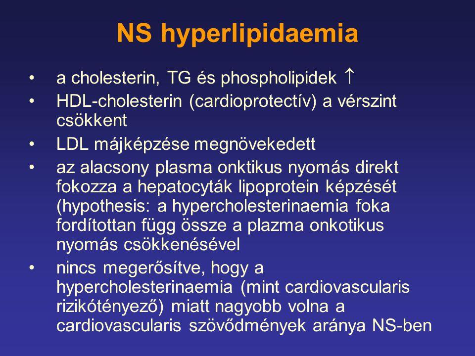 NS hyperlipidaemia a cholesterin, TG és phospholipidek 