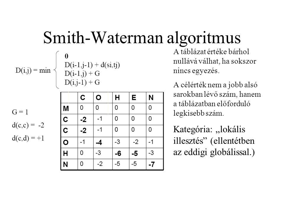 Smith-Waterman algoritmus