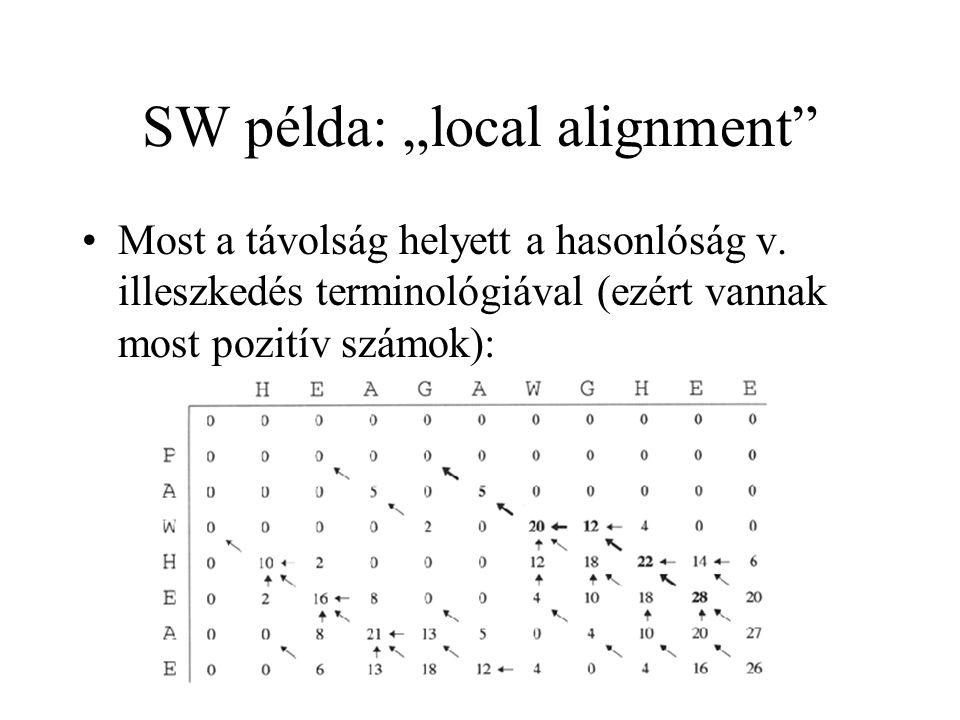 """SW példa: """"local alignment"""